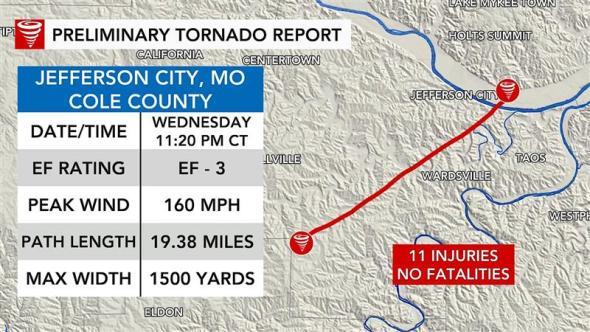 Jefferson City tornado, Jefferson City tornado video, Jefferson City tornado missouri, Jefferson City tornado pictures