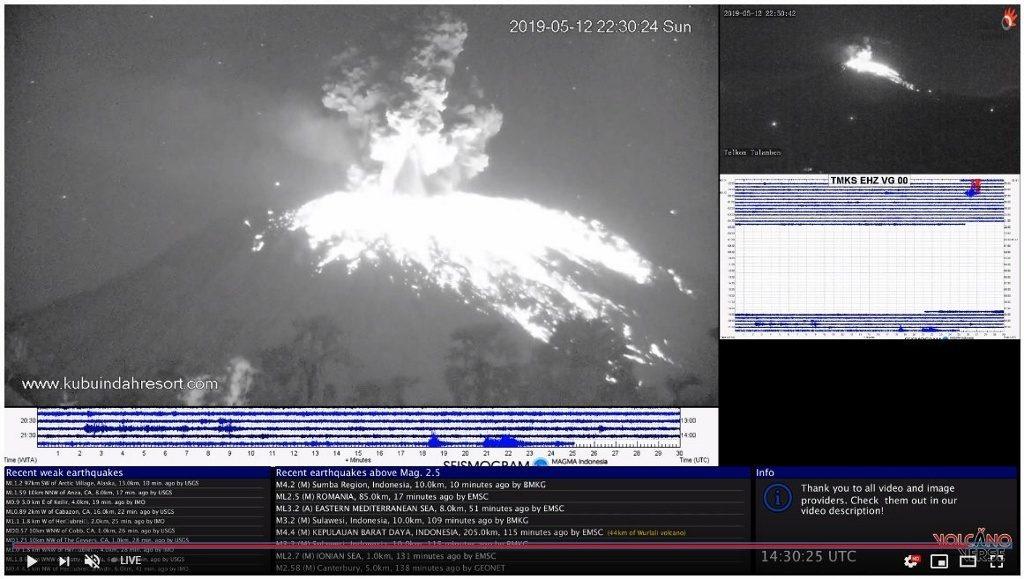volcano, eruption, may 2019, photo, video, Activité de l'Agung, du Sinabung, du Krakatau, du Nevados de Chillan et du Sakurajima