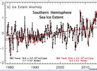 antarctica warming, antarctica cooling, antarctica ice increases, antarctica climate change anomaly