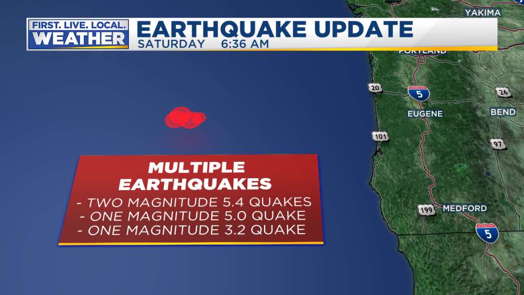 Series of earthquakes hit off Oregon Coast on the Cascadia on June 22 2019, Series of earthquakes hit off Oregon Coast on the Cascadia on June 22 2019 map, Series of earthquakes hit off Oregon Coast on the Cascadia on June 22 2019 video