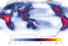 World map showing frequency of lightning strikes, in flashes per km² per year (equal-area projection), from combined 1995–2003 data from the Optical Transient Detector and 1998–2003 data from the Lightning Imaging Sensor.