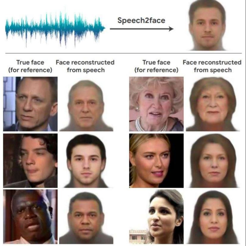 new ai puts faces to voices, new ai puts faces to voices video, new ai puts faces to voices picture, new ai puts faces to voices science