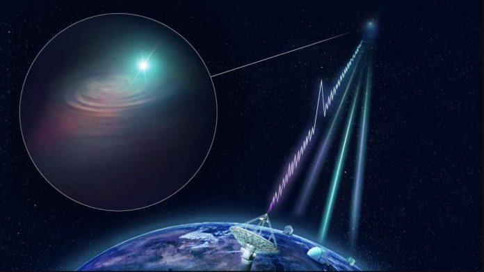 origin mysterious fast radio burst discovered first time, origin mysterious fast radio burst discovered first time video, origin mysterious fast radio burst discovered first time picture, origin mysterious fast radio burst discovered first time news