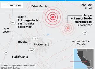 california earthquake, california earthquake swarm, california earthquake swarm 2019