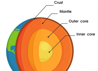 Earth's core has been leaking for 2.5 billion years and scientists don't know why
