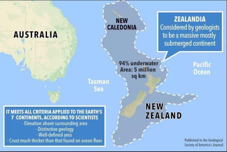 lost continents on Earth, lost continents on Earth map, lost continents on Earth list, list of lost continents on Earth