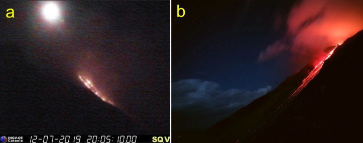 stromboli eruption video, stromboli eruption video july 2019
