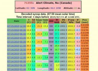 temperature record alert nunavut, temperature record alert nunavut 2019, temperature record alert nunavut 2019 map, temperature record alert nunavut 2019 twitter, temperature record alert nunavut 2019 news