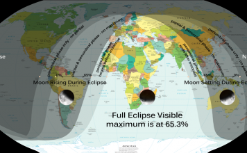 thunder moon partial eclipse, thunder moon partial eclipse map, thunder moon partial eclipse july 16 2019, thunder moon partial eclipse map july 16 2019, thunder moon partial eclipse video