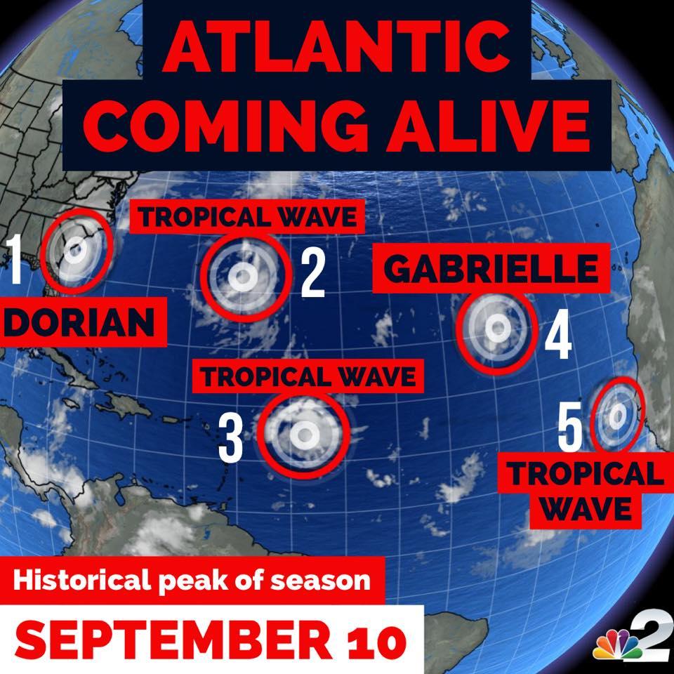 atlantic coming alive hurricane season peak, hurricane season peak, 5 tropical storms in atlantic, atlantic storm