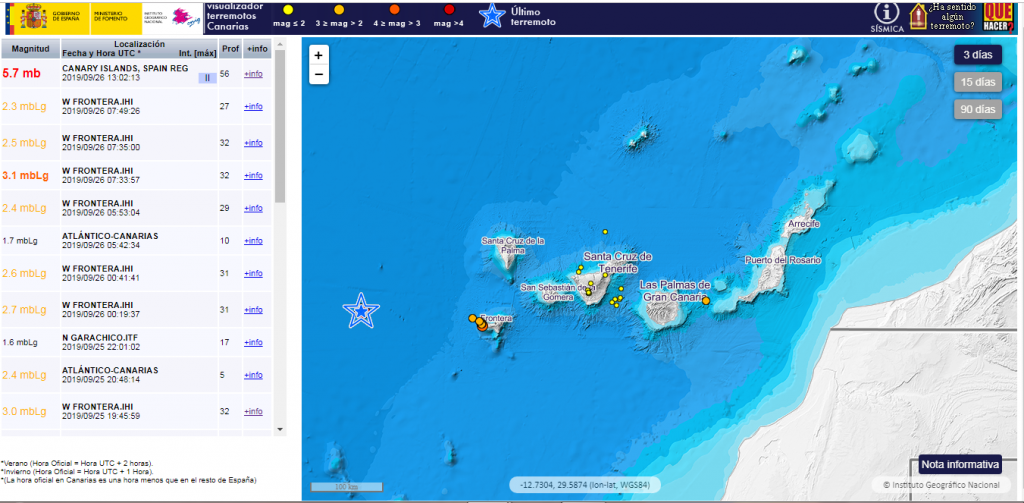el hierro M5.6 earthquake canary islands, earthquake swarm el hierro canary island