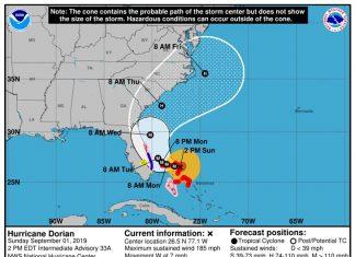 hurricane dorian, hurricane dorian september 1 2019, hurricane dorian update, hurricane dorian news, hurricane dorian city in south carolina flooded by king tides, king tides south carolina flooding, flooding king tides south carolina