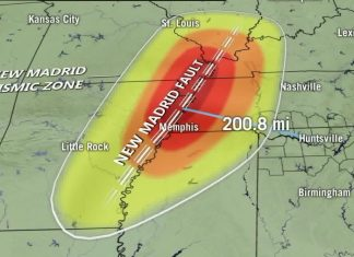 Earthquake risk in New Madrid Fault Zone