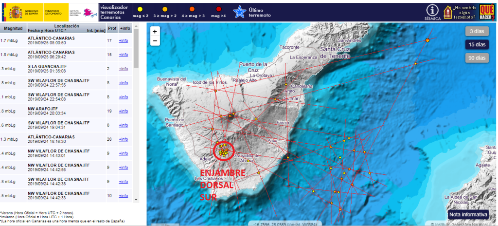 el tiede volcao earthquake swarm, earthquake swarm tenerife