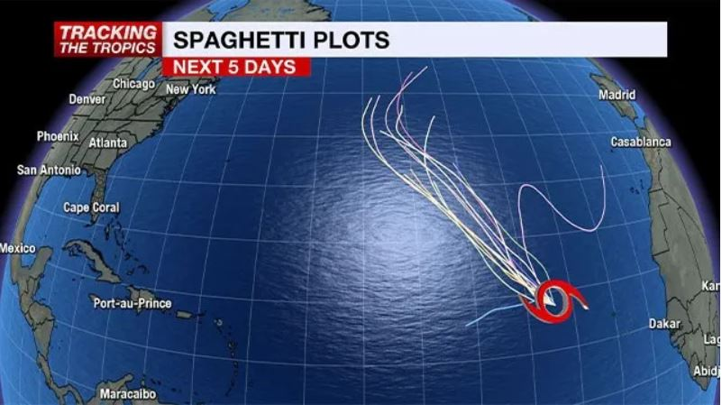 tropical storm gabrielle trajectory, tropical storm gabrielle path, tropical storm gabrielle spaghetti trajectory