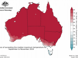 australia drought and low rainfall 2019, iod 2019