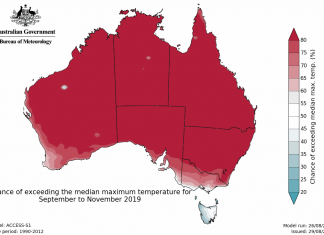 australia drought and low rainfall 2019, iod 2019