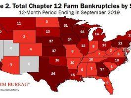 us farm bankruptcies increase, us farm bankruptcies increase usa, us farm bankruptcies increase map, map us farm bankruptcies increase