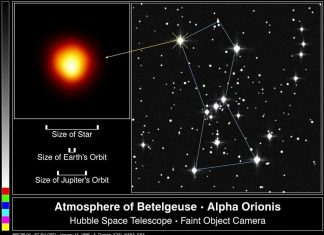betelgeuse dimming, betelgeuse fainting, is betelgeuse about to explode