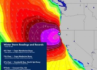 Remember that nasty winter storm that slammed the West Coast right before Thanksgiving? Well, it set records for the biggest waves and the lowest pressure in California