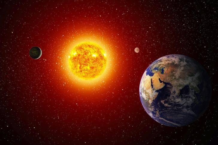 global warming sun cycle