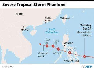 Typhoon Phanfone devastates the Philippines