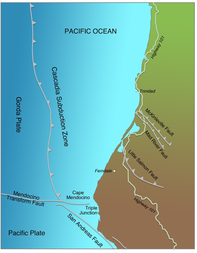 Research Shows Cascadia Quakes Sometimes Trigger San Andreas Fault, san andreas fault and cascadia subduction zone linked, The Cascadia Subduction Zone and the San Andreas Fault meet at the Mendocino Triple Junction