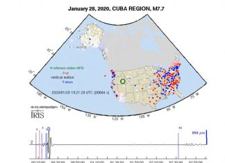 M7.7 Jamaica earthquake rolls across usa, Watch the waves from the M7.7 Caribbean earthquake roll across the USArray Transportable Array seismic network