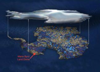 antarctica volcano, antarctica volcano melts ice from below, geothermal heat volcano antarctica