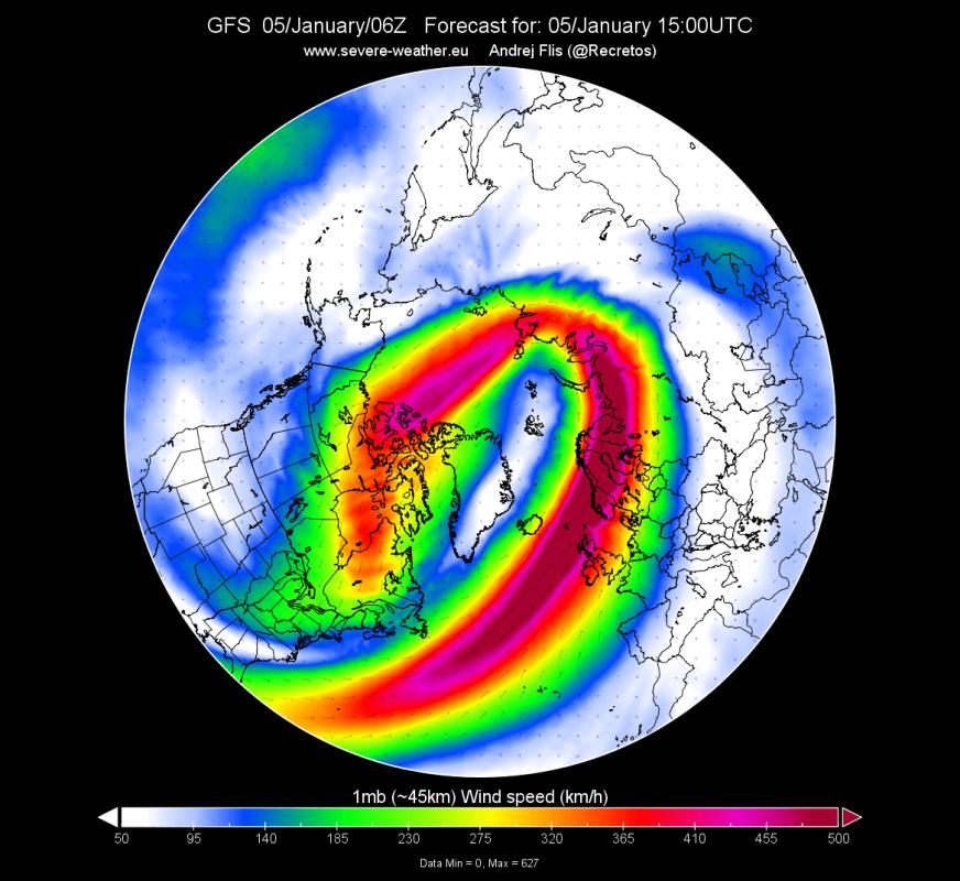 polar stratospheric vortex high speed