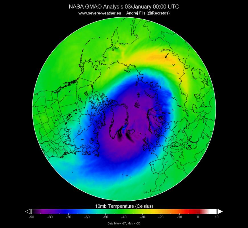 Record temperature for the stratospheric polar vortex in January 2020