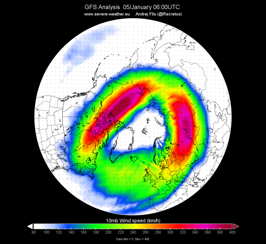 polar stratospheric vortex high speed