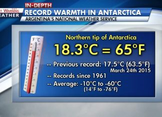 antarctica record temperature february 6 2020, antarctica record hot temperature february 6 2020,Antarctica sets new temperature record of 18.3°C or 65°F on February 6 2020, record warmth antarctica