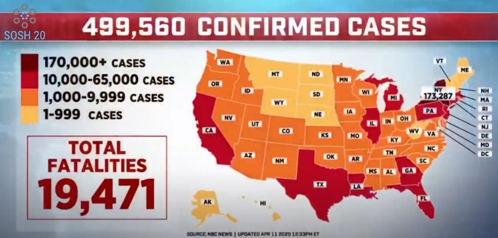 U.S. Now Has The Most Coronavirus Deaths, Surpassing Italy!