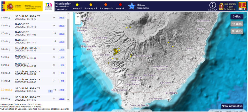 earthquake swarm teide volcano tenerife, earthquake swarm teide volcano tenerife video, earthquake swarm teide volcano tenerife map, earthquake swarm teide volcano tenerife picture