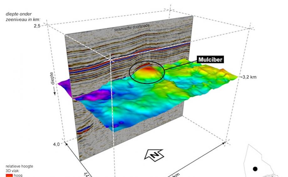 new volcano discovered off netherlands in north sea, ancient volcano discovered in Netherlands, new netherland volcano, north sea volcano discovery