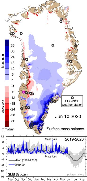 greenland ice gain, greenland ice loss, greenland ice gain 2020
