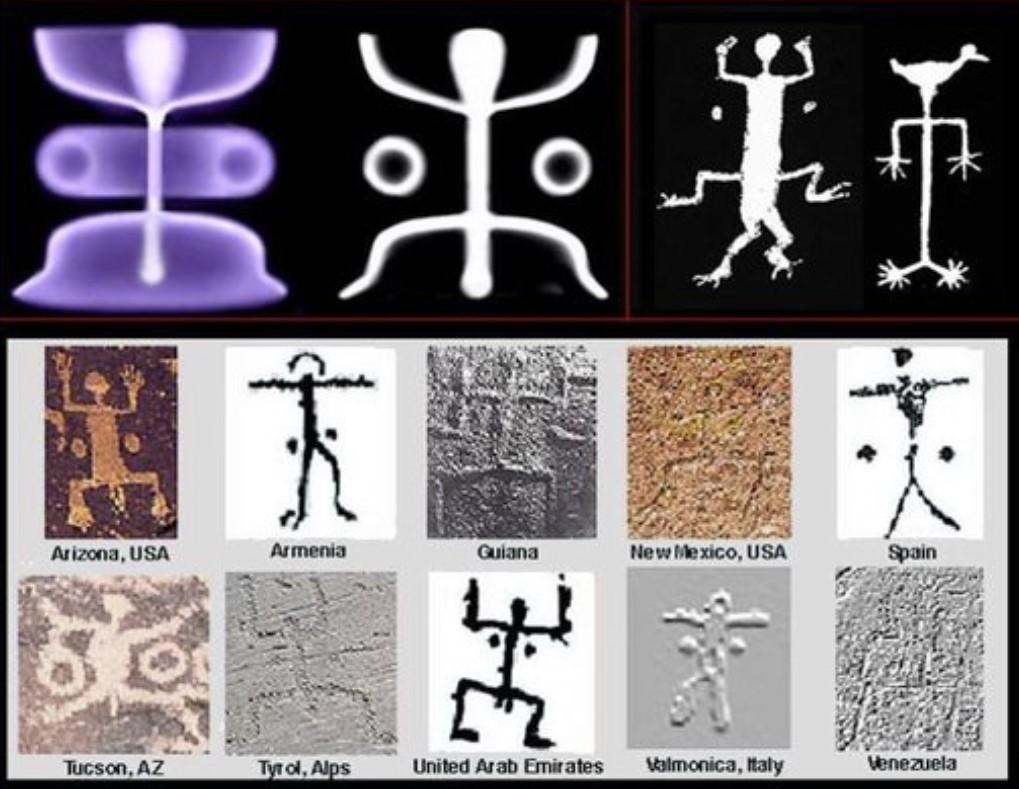 symbols upheaval, Electric Universe