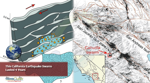 Cahuilla earthquake swarm, mysterious earthquake swarm south california, A strange earthquake swarm with more than 22,000 tremors lasted for years in Southern California and scientists finally know why