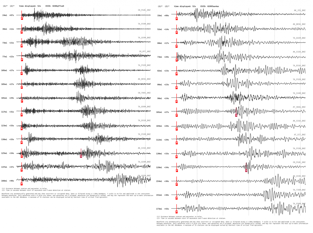 enhanced Seismic activity near Mt. Ogden and Wright Glacier about 40 miles east of Juneau, Earthquake swarm near Juneau Alaska linked to glacier movements, WHAT IS CAUSING SEISMICITY NEAR MT. OGDEN IN SOUTHEAST ALASKA?