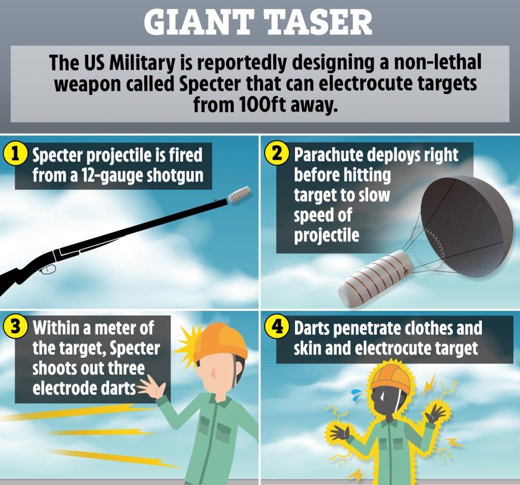 giant taser, giant taser weapon, giant taser weapon usa specter