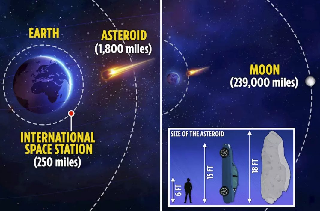 Asteroid makes closest flyby of Earth on record – and Nasa didn't see it coming