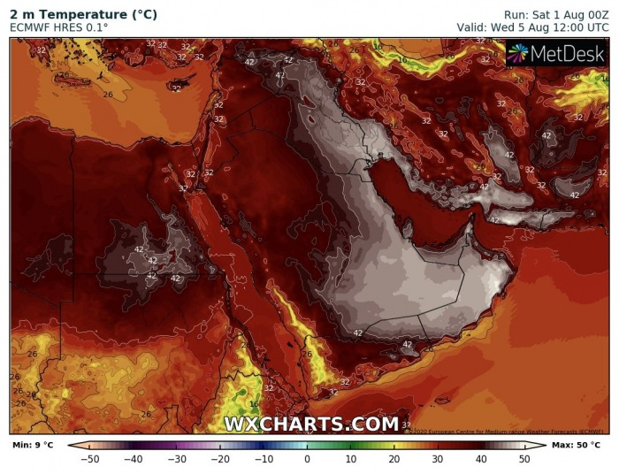 heatwave middle east, apocalyptic heatwave middle east, heatwave middle east 2020