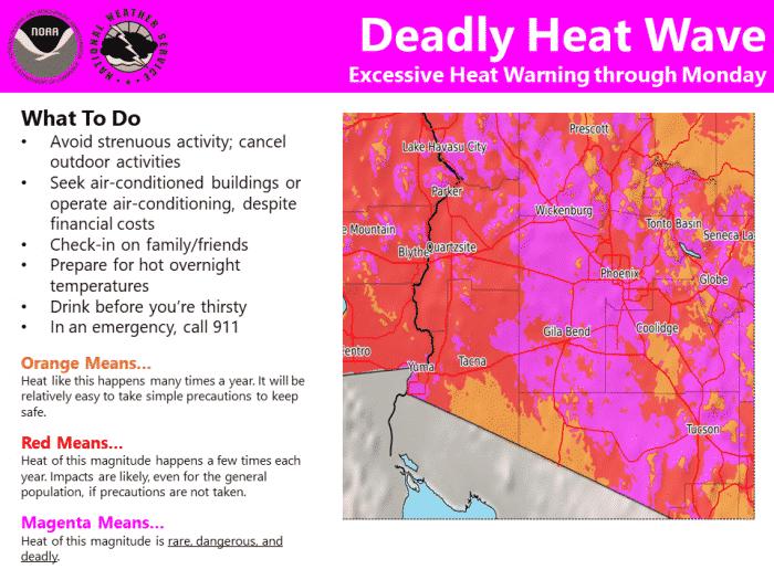 deadly heatwave arizona 2020