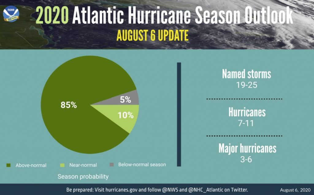 'Extremely active' hurricane season possible for Atlantic Basin