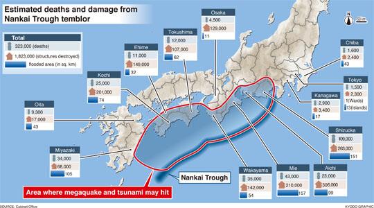 nankai trough earthquake map, nankai trough earthquake risk map, nankai trough earthquake threat map