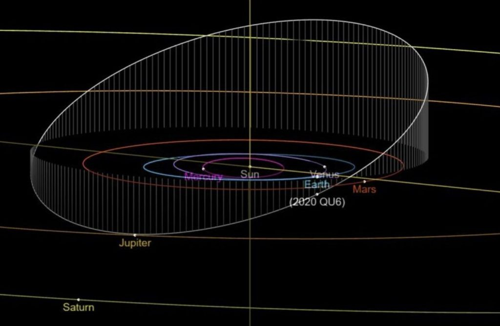 amateur astronomer discovers large asteroid, amateur astronomer discovers large asteroid news, amateur astronomer discovers large asteroid, asteroid 2020 QU6, asteroid 2020 QU6 orbit, asteroid 2020 QU6 news, asteroid 2020 QU6 amateur astronomer
