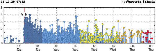 iceland seismic swarm