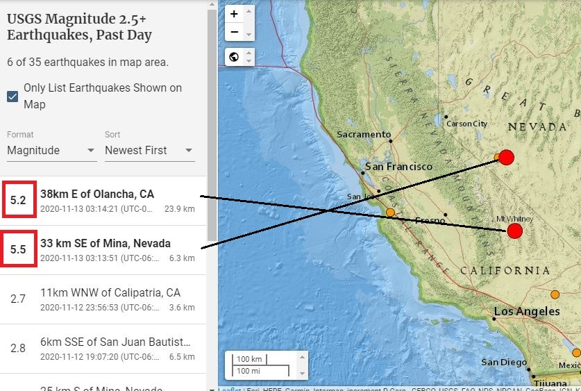2 earthquakes hit California and Nevada within seconds on November 13 2020