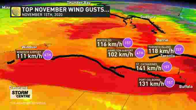 Record-breaking winds shake ground, send debris flying in Ontario Canada, Record-breaking winds shake ground, send debris flying in Ontario Canada video, wind storm ontario, wind storm toronto